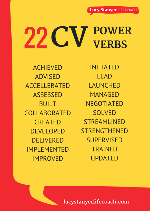 CV Power Verbs blog by www.lucystanyerlifecoach.com