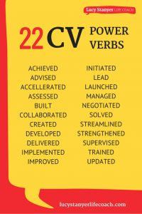 CV Power Verbs graphic - www.lucystanyerlifecoach.com